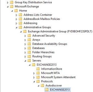 Exchange Autodiscover - The Active Directory SCP - AC Brown's IT World