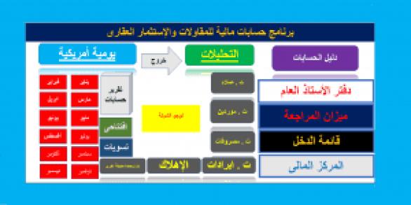برنامج حسابات مالية للمقاولات المحاسب العربي