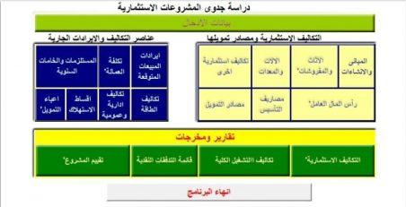 تحميل شيت دراسه جدوي ماليه جاهز للتعديل تحميل مباشر المحاسب العربي
