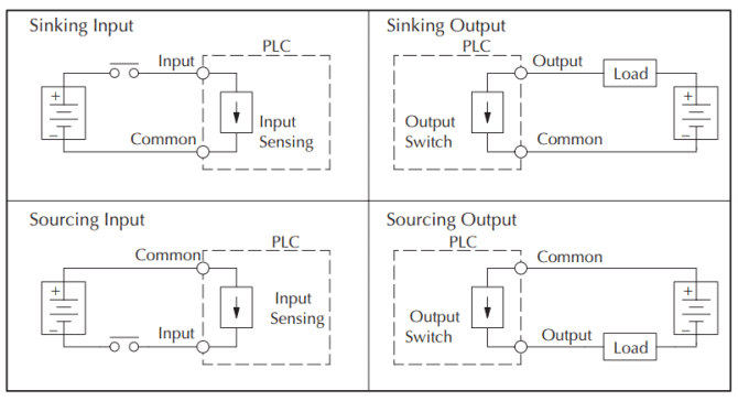 diagram hand off auto wiring diagram full version hd