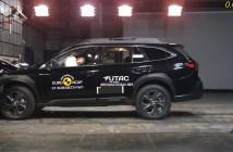 Subaru Outback 2021 Euro NCAP
