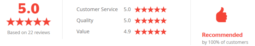 5 Star Independent Reviews !!