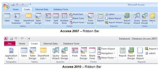 access form design templates