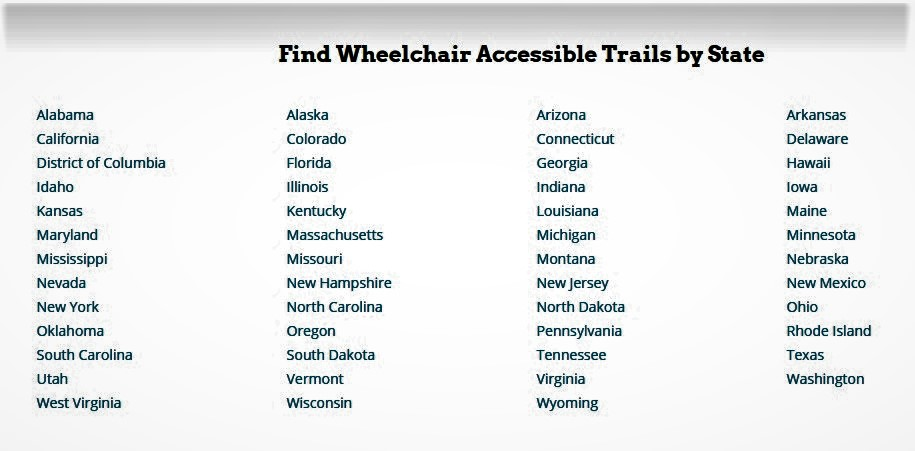 Traillink screen accessible trails usa