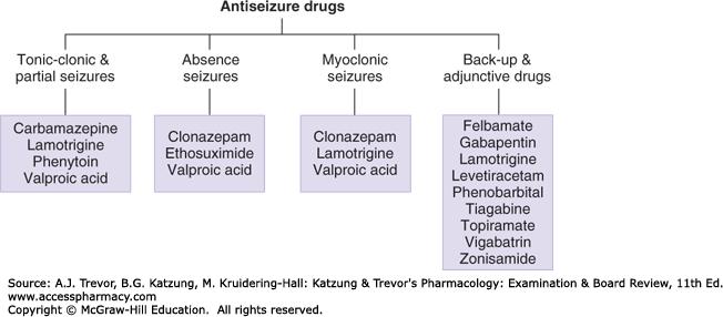 Buy Valproic Acid