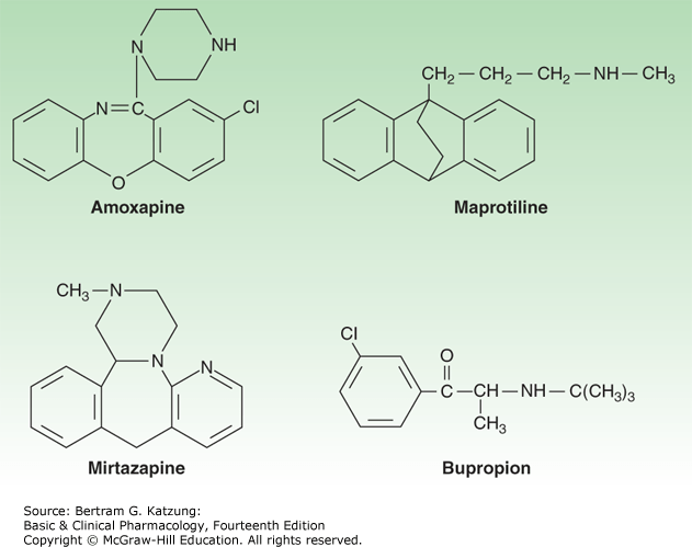 Buy Amoxapine