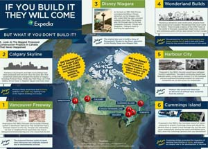 if_you_build_it_they_will_come_infographic