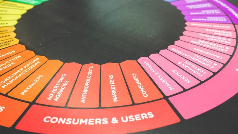 What You Really Need To Know About Your Customer