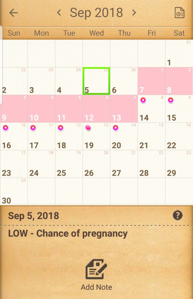 App to Handle Your Contraception