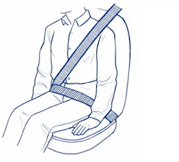 correct seat belt