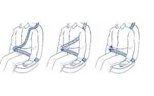 incorrect seat belt