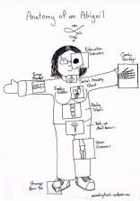 Comic 44 - Anatomy of an Abigail