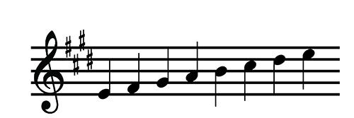 Illustration 5: E Major Scale Notation for the treble
