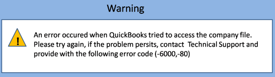 QuickBooks warning Error 6000 80