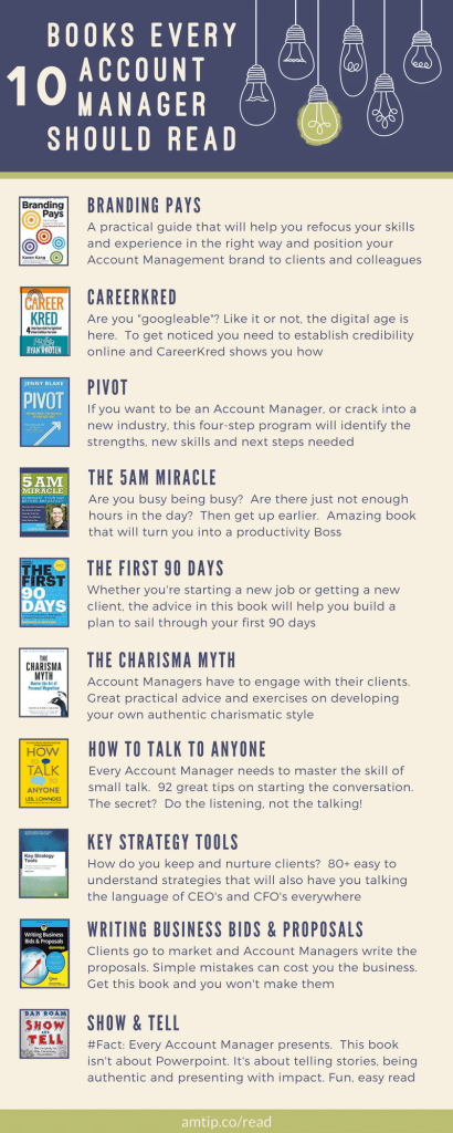 Keeping skills up-to-date is essential for everyone. If you're looking to get into account management, or progress your career, this is a list of 10 essential books every Account Manager should read