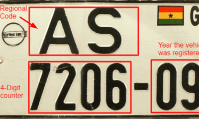 vehicular number plates