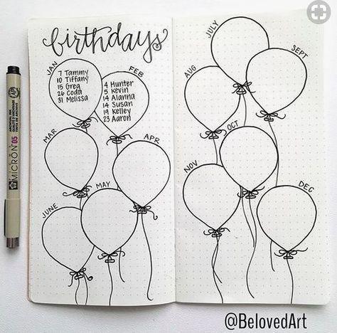 Sur Pinterest Bullet journal collection idées ballons d'anniversaire