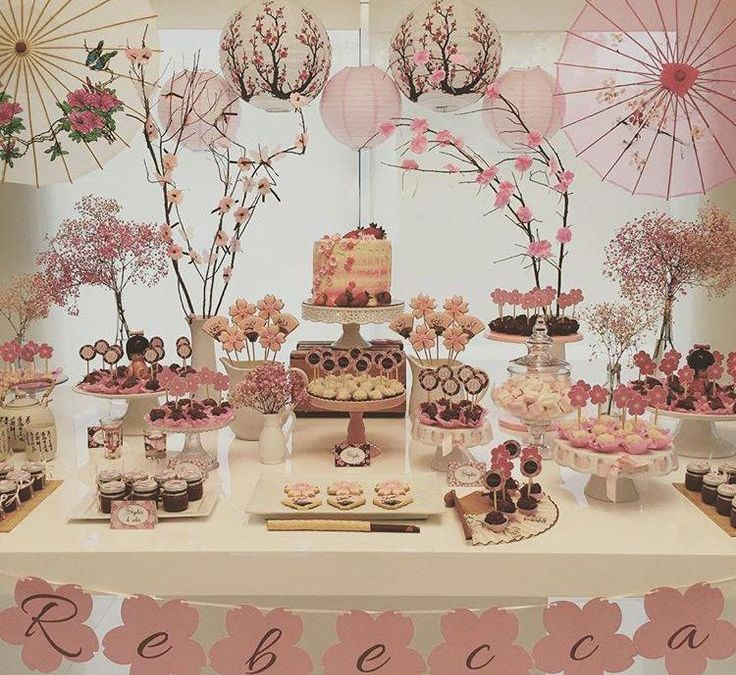 Sur Pinterest Fair-minded resolved quinceanera party ideas Get results now