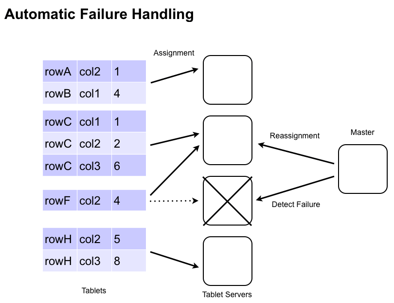 images/failure_handling.png
