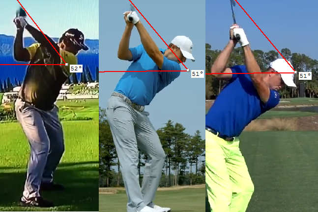 Rory McIlroy's Powerful Backswing   How To Square The