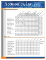 Material Compatibility Document