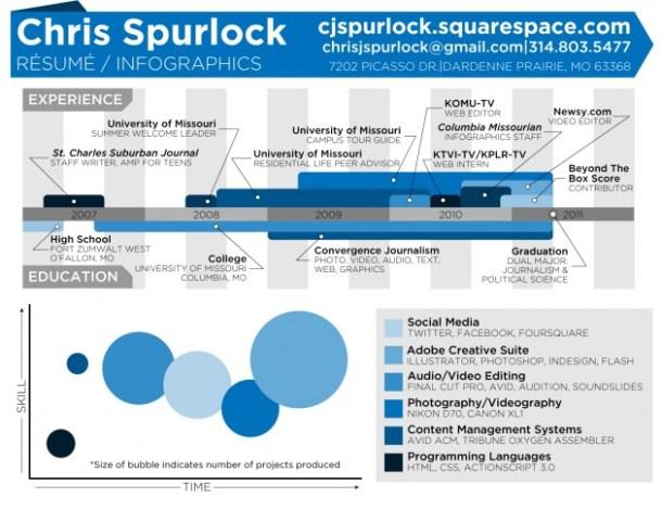 ChrisSpurlockGraphicResume-EDIT