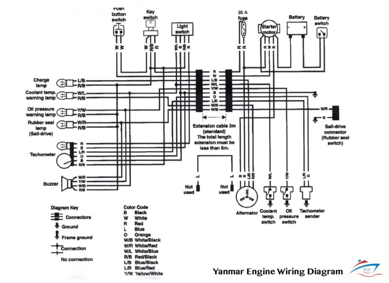 Led Lights For Boat Wiring Diagrams besides Pontoon Boat Battery Wiring Diagram as well Johnson troubleshooting further Typical House Wiring Diagrams further Eaton Load Center Wiring Diagram. on boat wiring for dummies