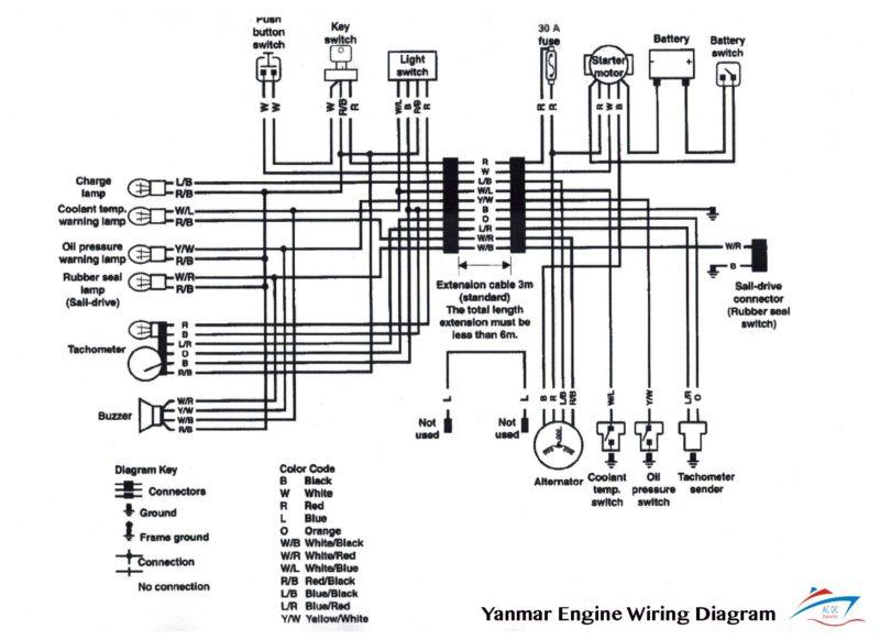 Pretty Cessna Alternator Wiring Diagram Phase Wiring Diagrams Satoh ...