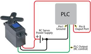 RC Servo Control – How to control the angle of a RC servo