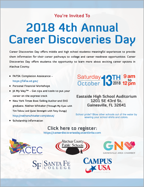 careerDiscoveries_2018.20prcnt