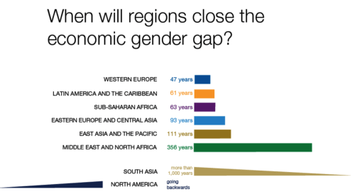 gender-gap-wef_acegis