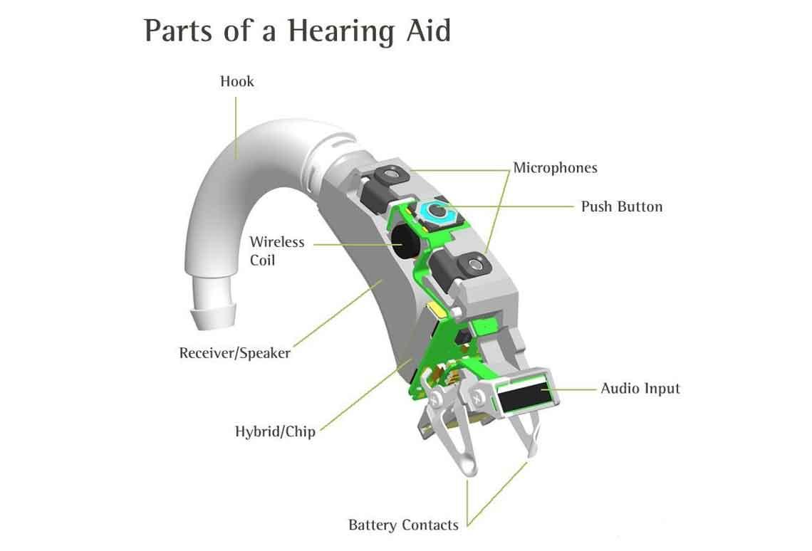 Hearing Aid Repair And Service