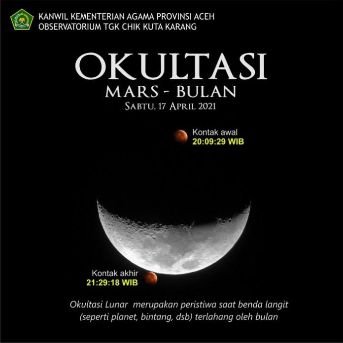 Fenomena Okultasi Mars oleh Bulan Akan Terlihat di Langit Aceh Malam Ini
