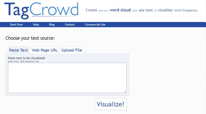Keyword Research Tool Unik