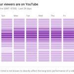 Penonton YouTube Online