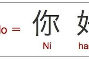 Chinese for Beginners Free Online Course by Peking University