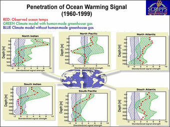 Warming_in_climate_models_with_and_witho_2