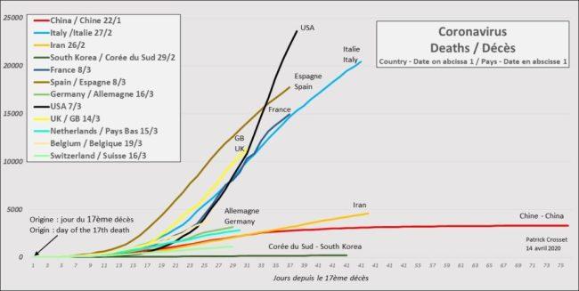 Coronavirus Covid-19 evolution deces pays acheter immobilier espagne