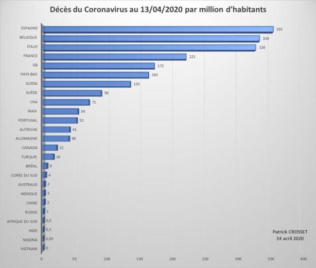 Coronavirus pays UE deces par million acheter immobilier espagne