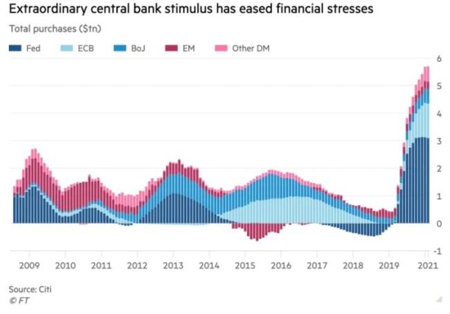 Graphique Coronavirus Impact économique Banque Centrale acheter immobilier Espagne