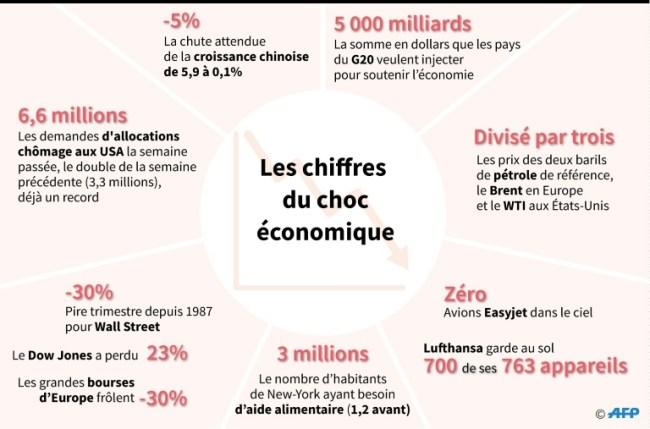 Graphique Impact-economique Covid 19 acheter immobilier en Espagne 2