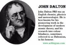 विज्ञानी जॉन डाल्टन की जीवनी | John Dalton Biography In Hindi