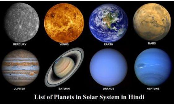 सभी ग्रहो के नाम और जानकारी | List of Planets in Hindi