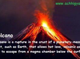 ज्वालामुखी क्या हैं - Jwalamukhi Kya hai - What is a Volcano in Hindi