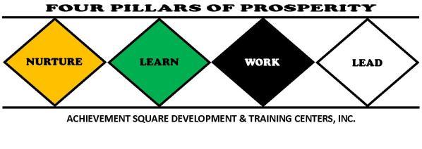 Prosperity Pillars