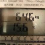 【体脂肪至上主義】体重:64.6kg  体脂肪:15.6%