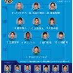 【フロンターレ】J1リーグ第2節 対鹿島アントラーズ戦 再開、祝勝利!あとは実践感を取り戻してコンディションをあげていこう!
