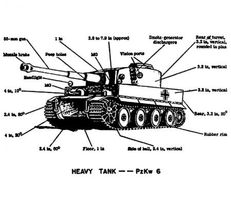 Panzer T Shirts | Achtung T Shirt's Weblog