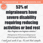 53% of migraineur's have severe disability