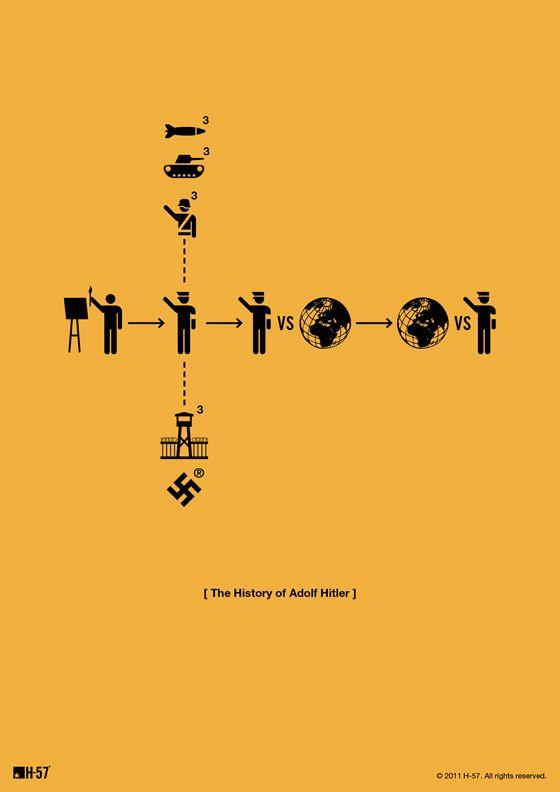 history posters 05 История в пиктограммах %d0%b2%d0%b4%d0%be%d1%85%d0%bd%d0%be%d0%b2%d0%bb%d0%b5%d0%bd%d0%b8%d0%b5